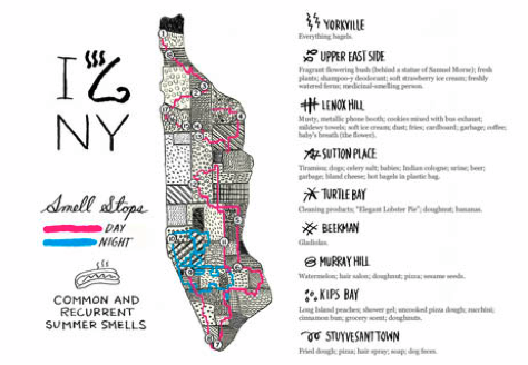 Olfactory map of NYC's summer smells (source: Edible Geography).